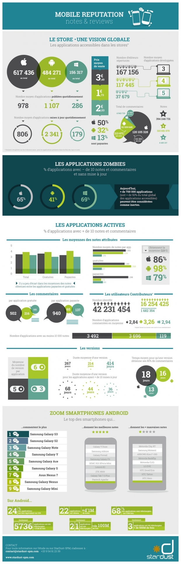 infographie-m-reputation