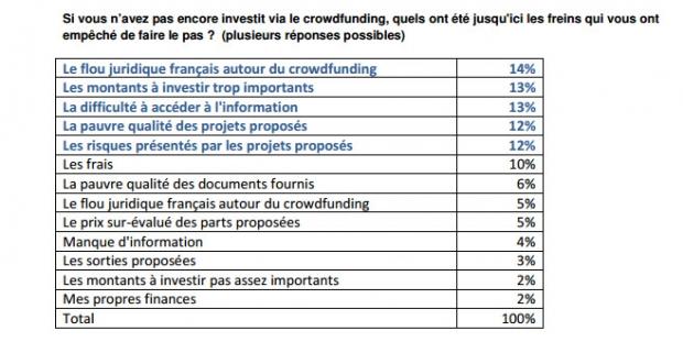 adocta-crowdfunding