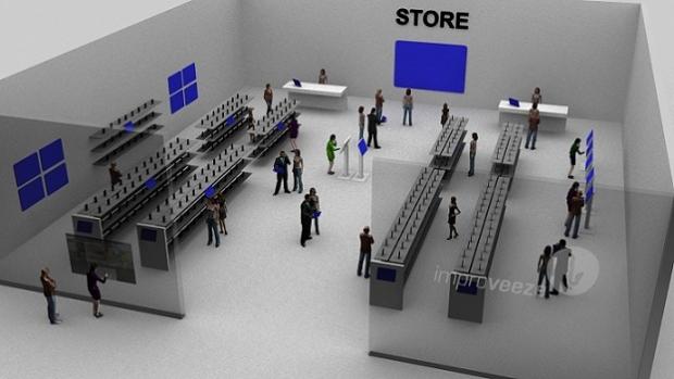 phygital-commerce-improveeze