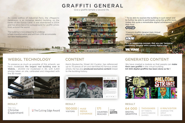 graffiti general modele