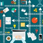 #Startup : Comment monter un dossier de levée de fonds et séduire les investisseurs ?