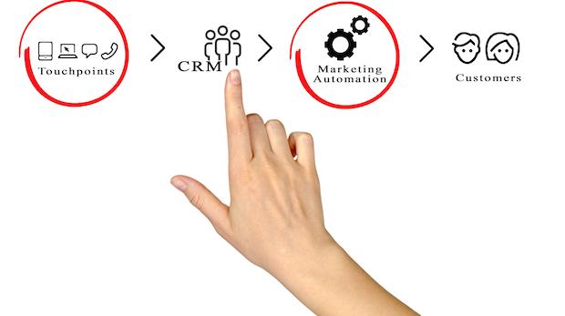 Ce que le « Marketing Automation » n'est pas