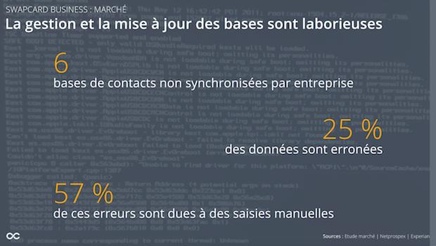 Slide 17 Swapcard Business Le Marche