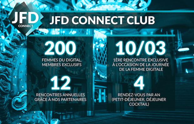 JFD Connect