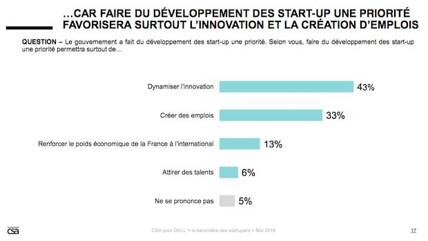 scalabilite startups 3