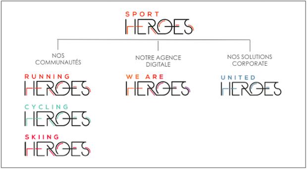 sport heroes 2