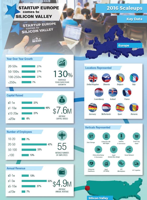 infographie EIT Digital