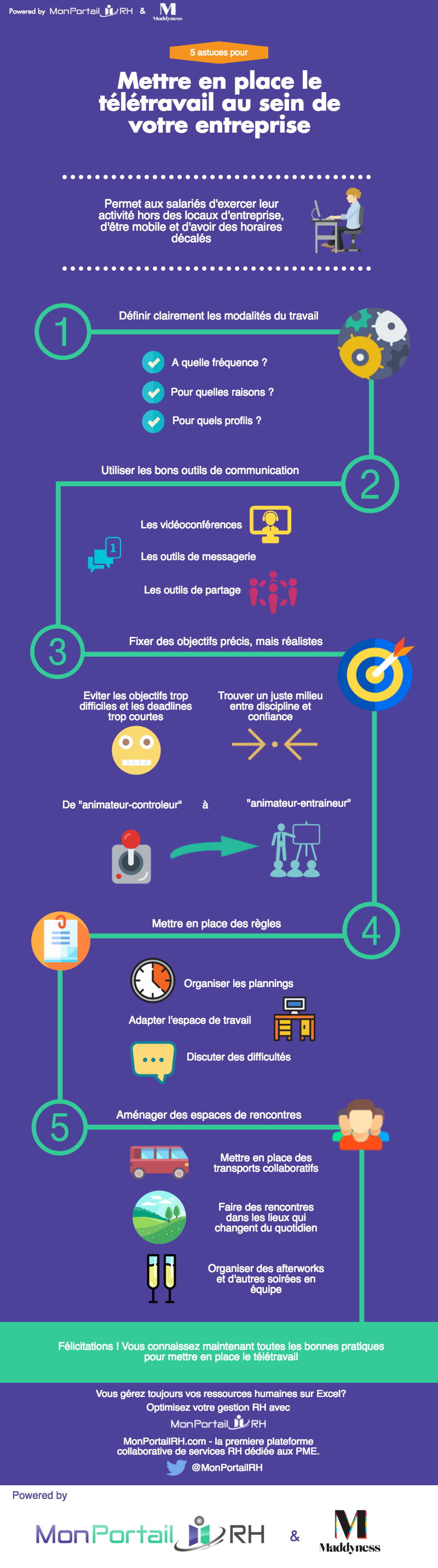 Infographie - 5 astuces pour Mettre en place le teletravail au sein de votre entreprise