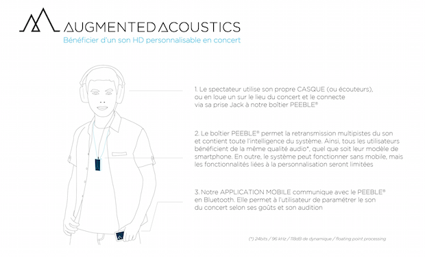 Augmented-Acoustics1