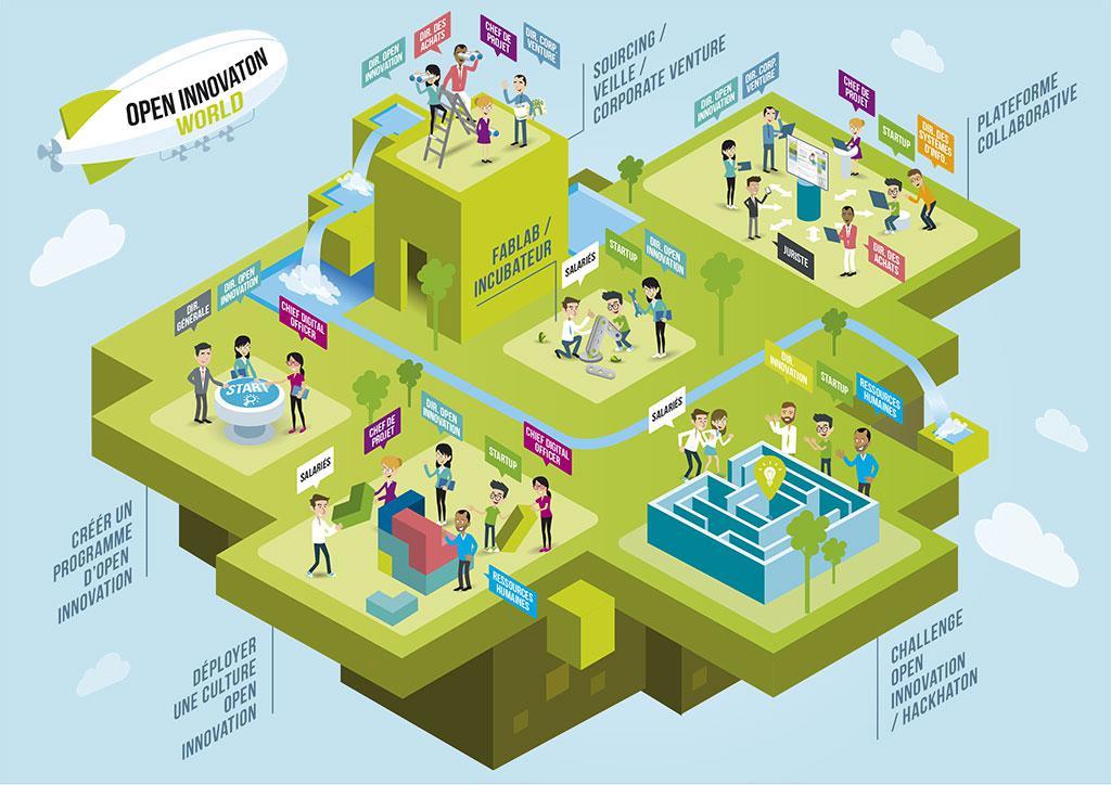 carte-innovation-land