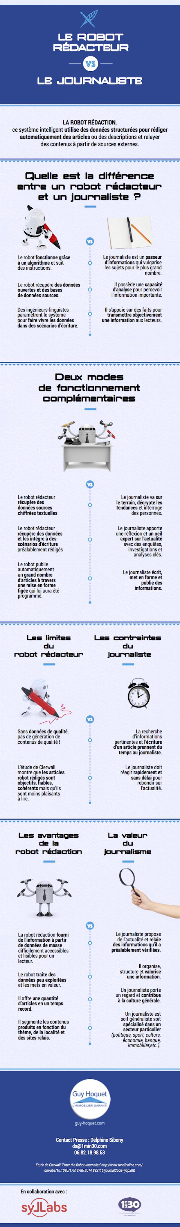 Infographie_Robot Redac