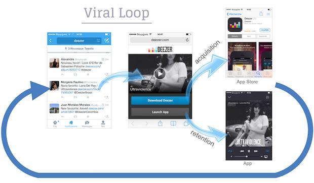 ViralLoop