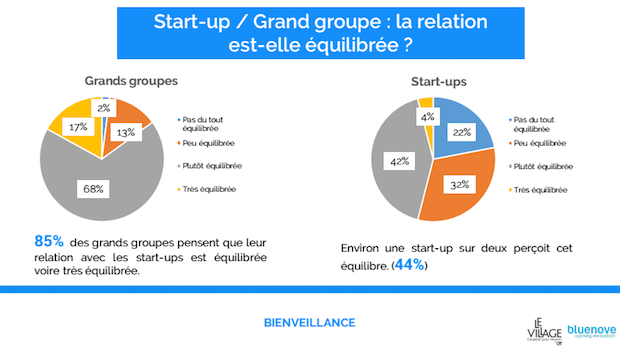 barometre startups