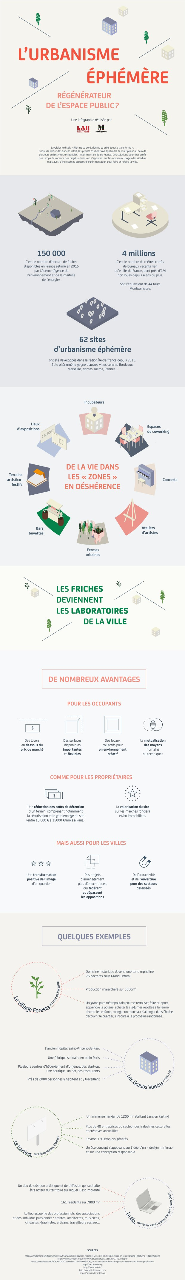 Infographie Nexity-page-001