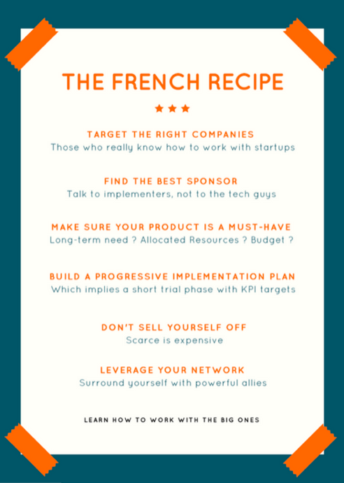 the french recipe