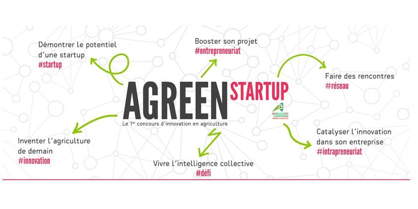 Agreen Start'up