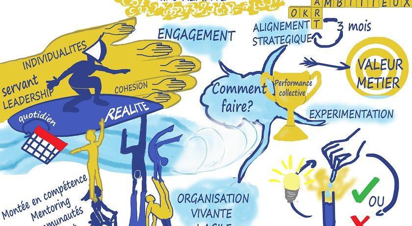 Comment maximiser la valeur de votre delivery en agilisant votre organisation